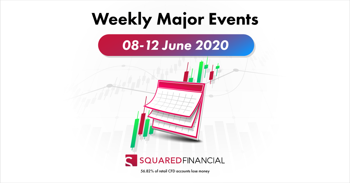 Weekly Major Economic Events: 08-12 June 2020