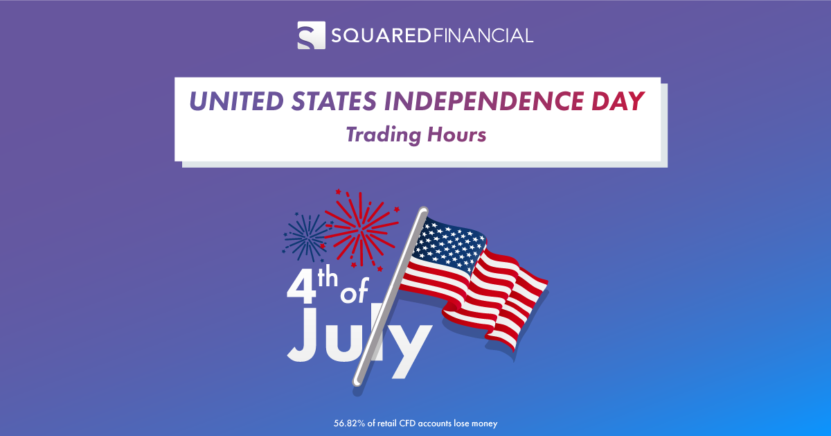 United States Independence Day - Trading Hours