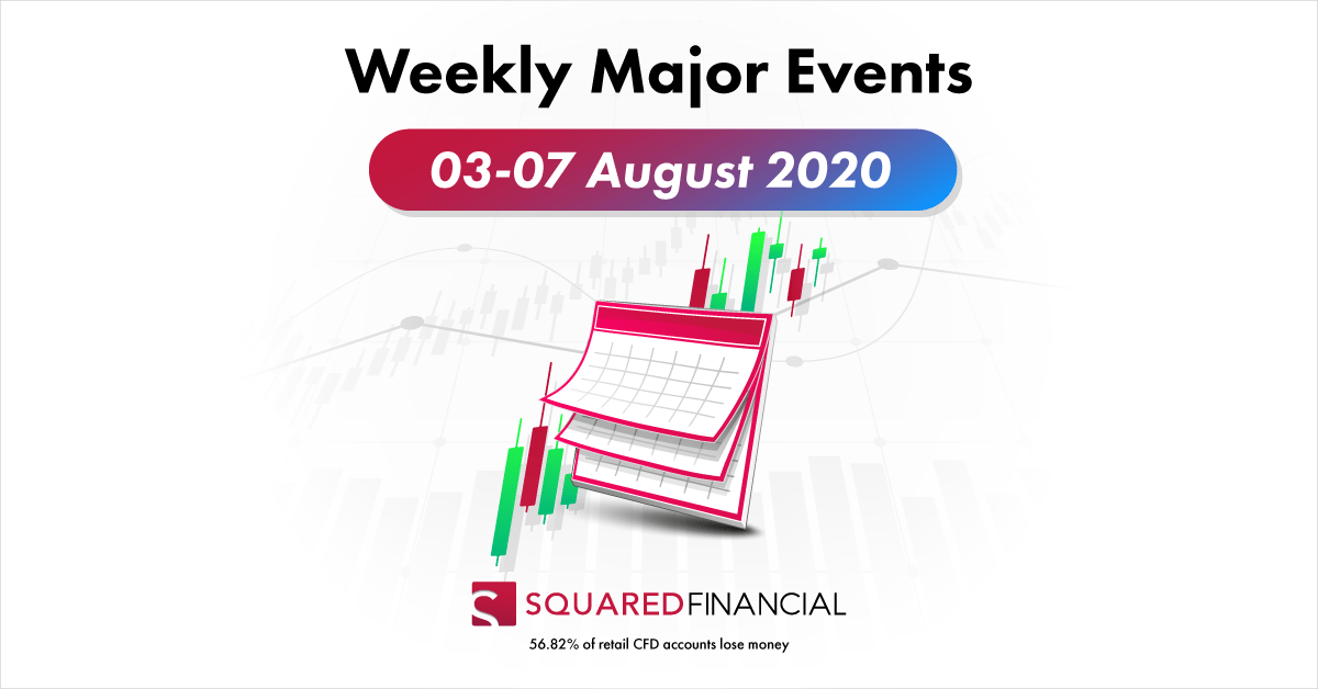 Weekly Major Economic Events: 03 – 07 August 2020
