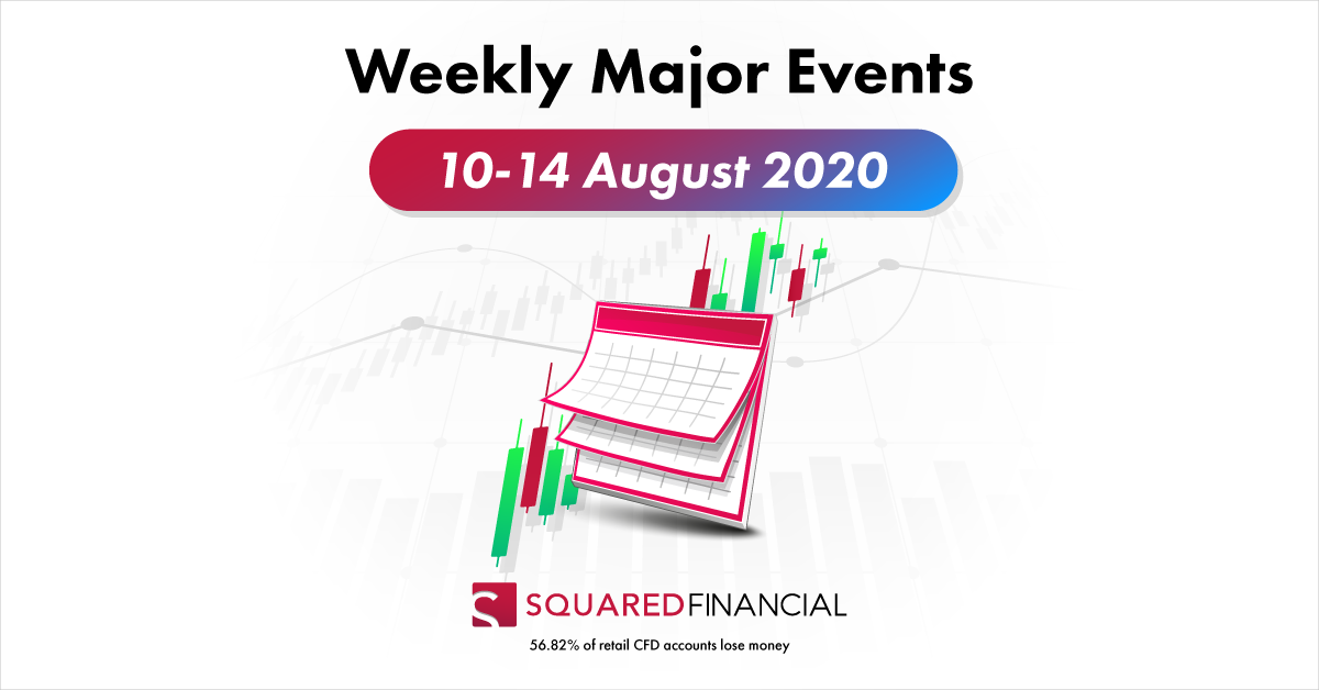 Weekly Major Economic Events: 10 – 14 August 2020