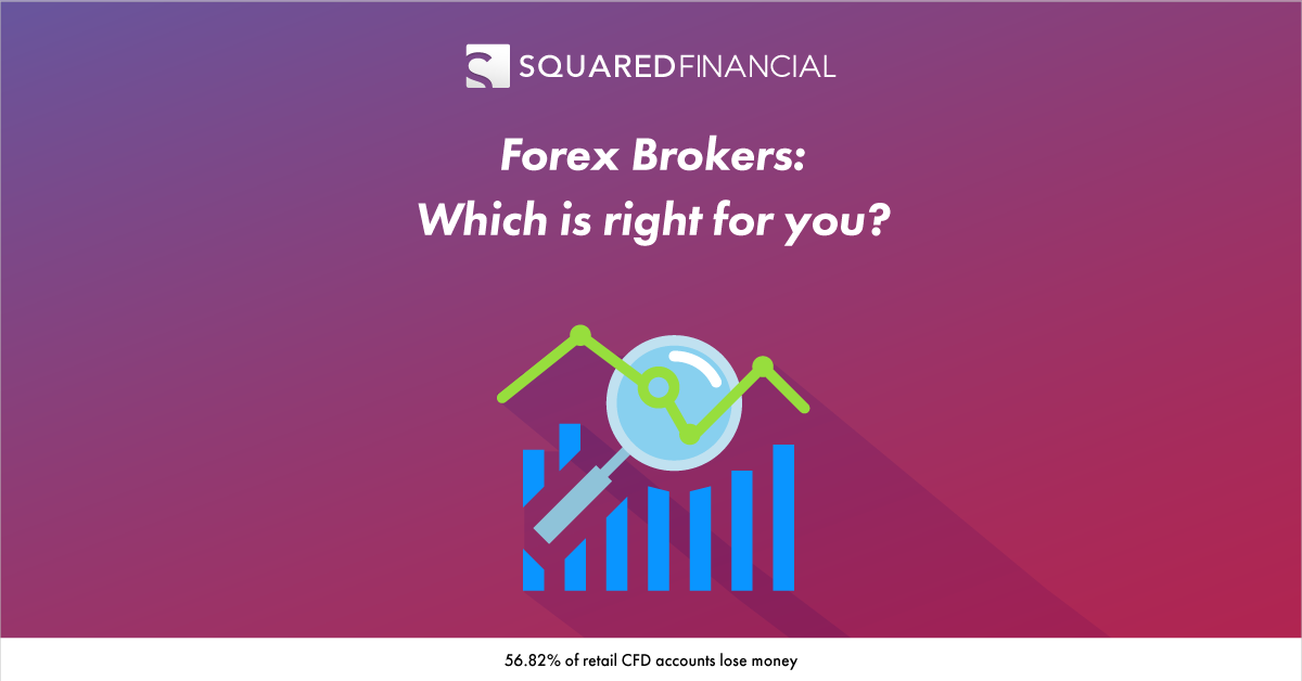 Forex Brokers: Which Broker Is Right or You?