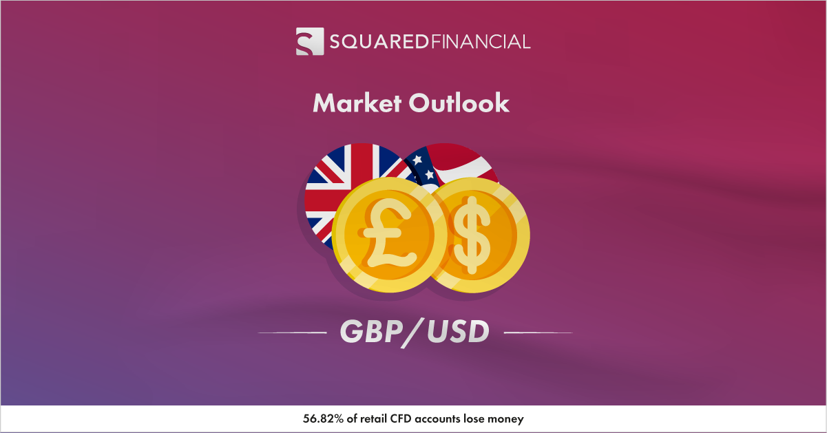 Pound Bears Remain in Control – GBP/USD Market Outlook – 15/09/2020