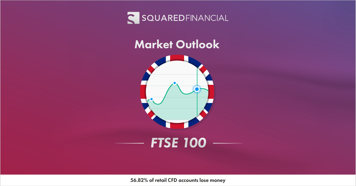 FTSE 100 favoring further upside after today's CPI data – FTSE 100 Market Outlook – 16/09/2020
