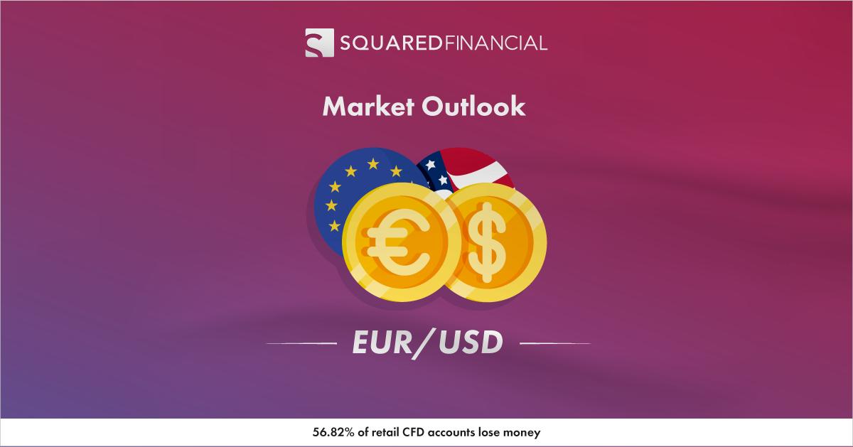 USD Bulls showed up after FOMC – EUR/USD Market Outlook – 17/09/2020