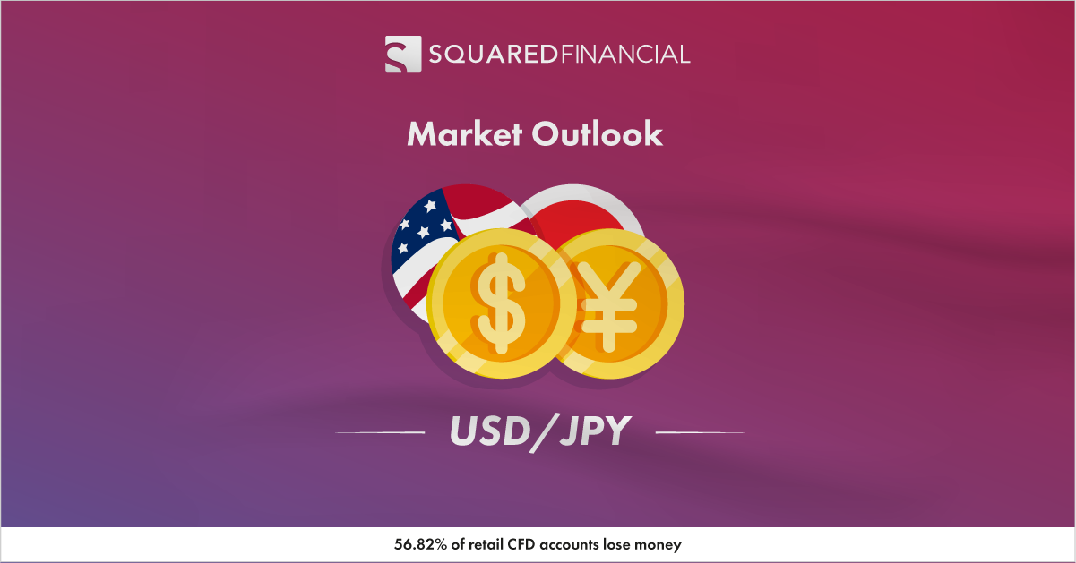 Yen getting stronger as US equities fall – USD/JPY Market Outlook – 17/09/2020