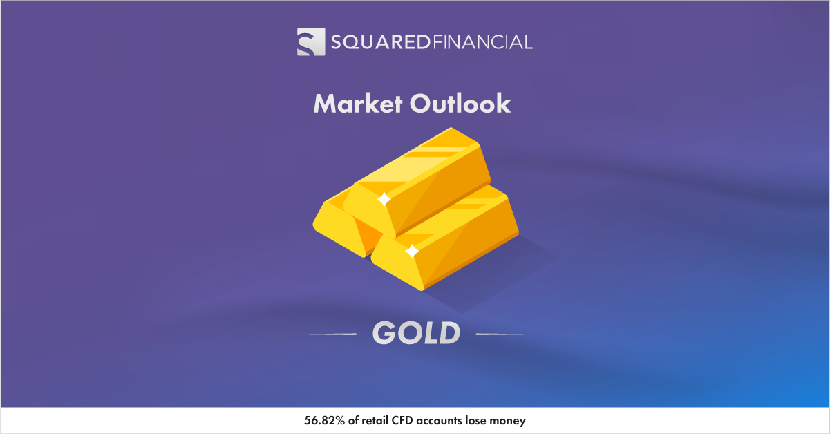 GOLD grinding upwards ahead of today's FOMC meeting – GOLD Market Outlook – 16/09/2020