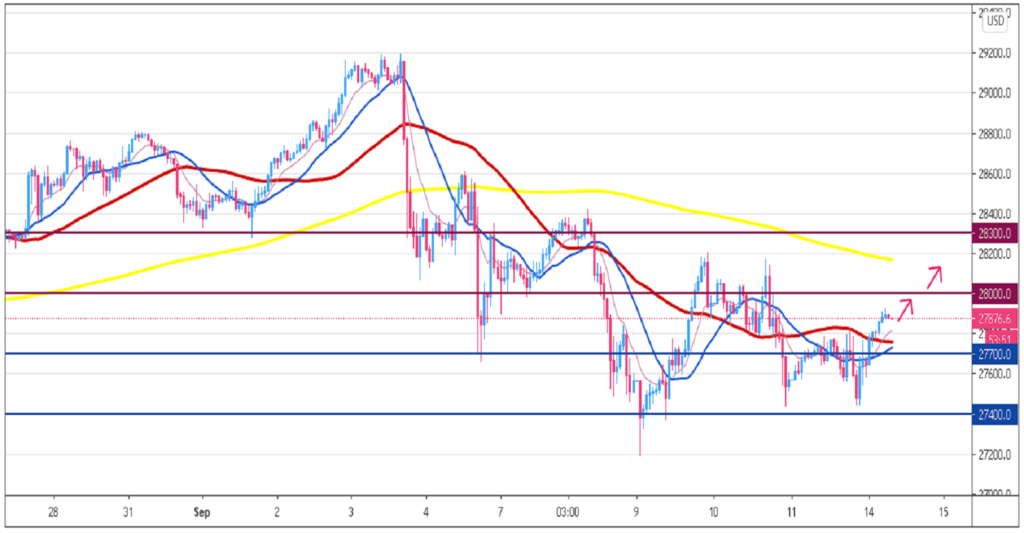 SquaredFinancial Daily Market Outlook