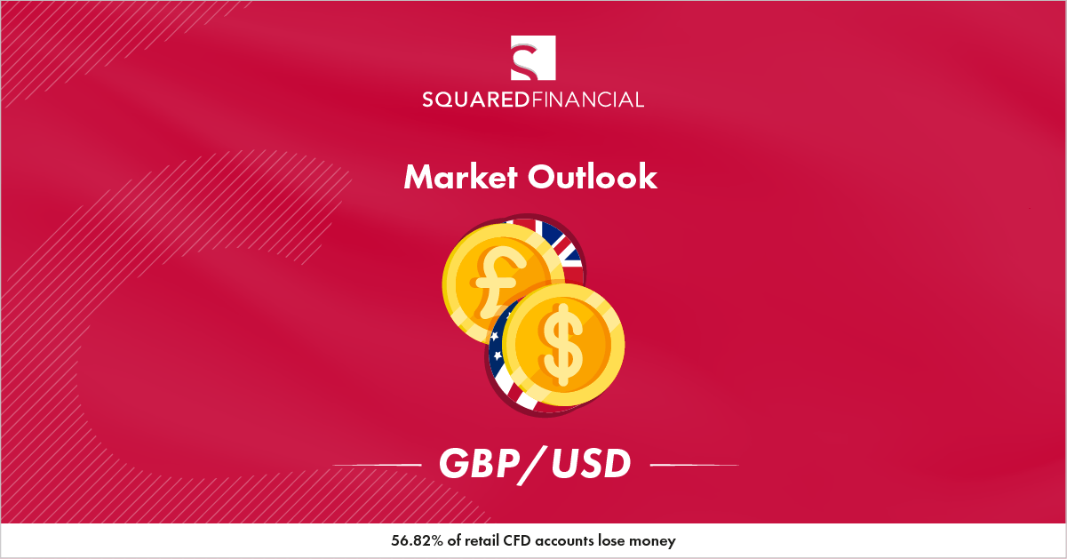 COVID-19 risks and USD's demand offset Brexit optimism – GBP/USD Market Outlook – 24/09/2020