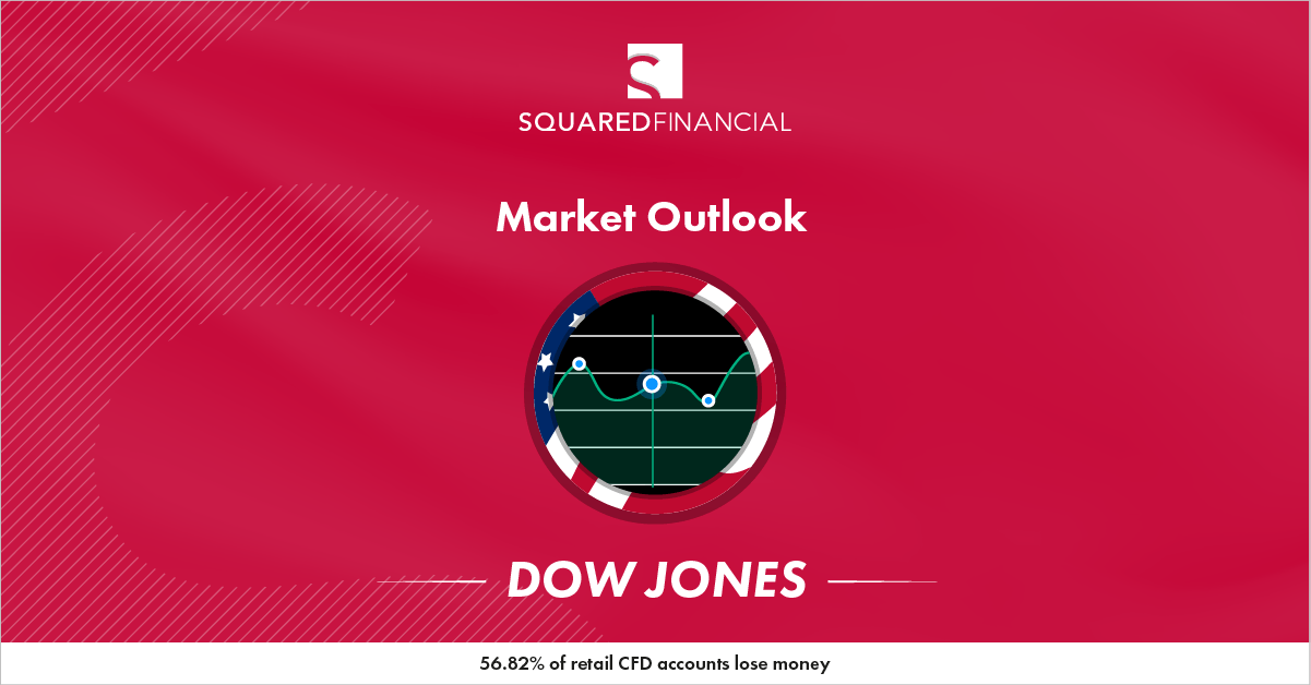 US Stimulus Talks triggered a rebound on the DOW – DOW JONES Market Outlook – 25/09/2020