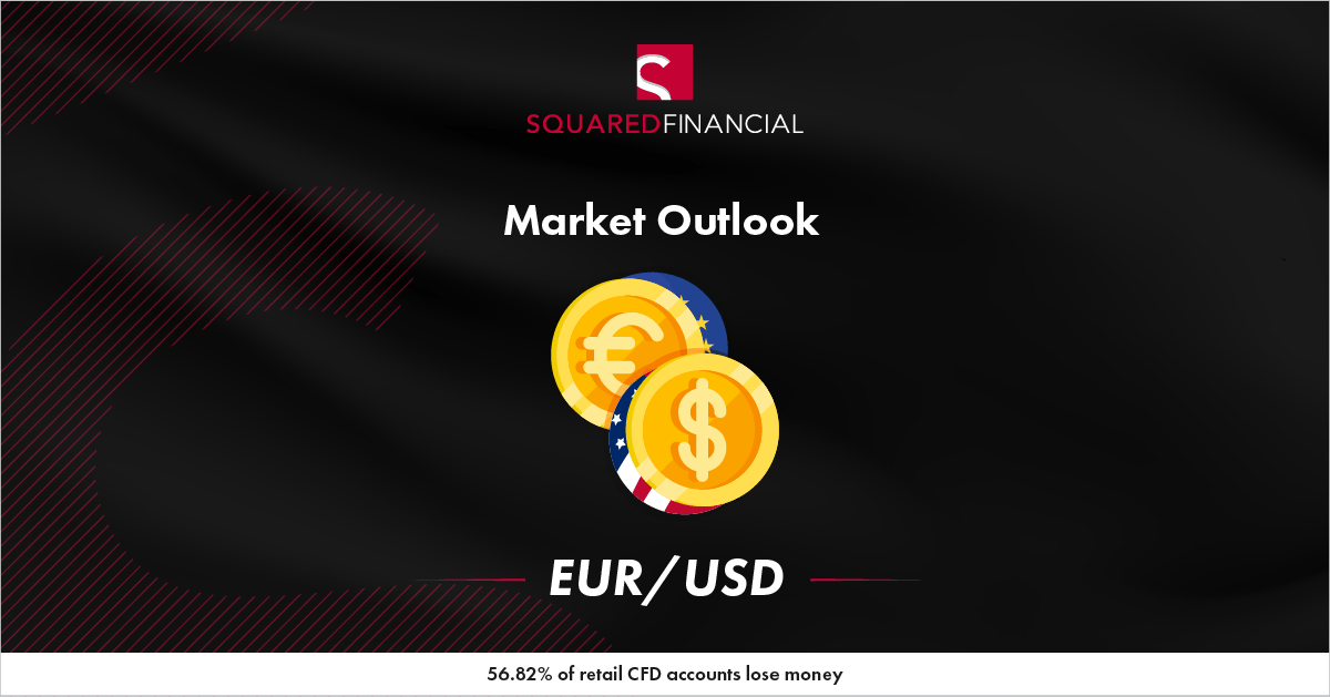 US Dollar's biggest weekly increase since March – EUR/USD Market Outlook – 28/09/2020