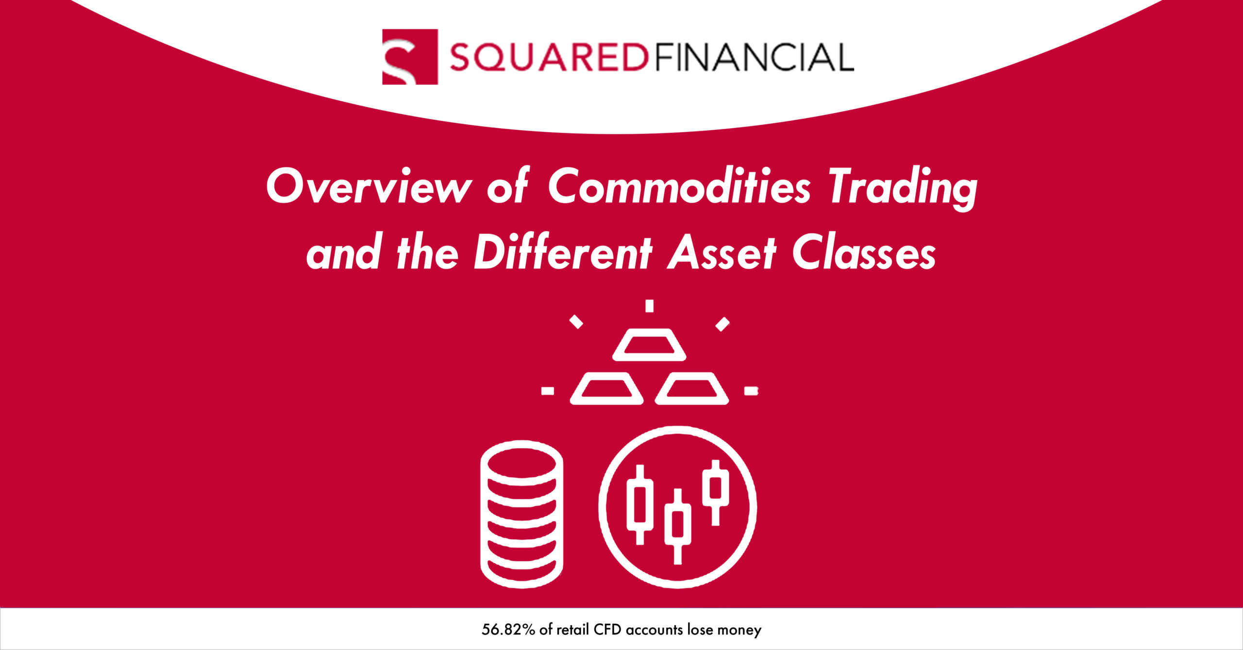 Overview of Commodities Trading and the Different Asset Classes