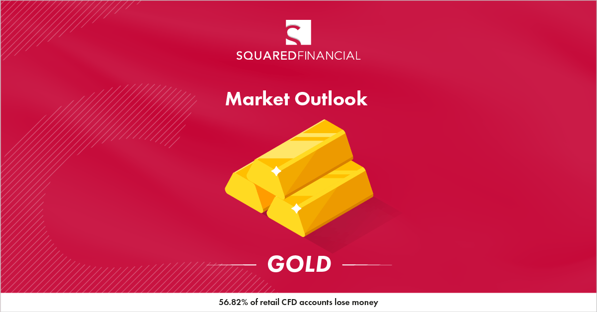 GOLD holds strong and targets higher – GOLD Market Outlook – 16/10/2020