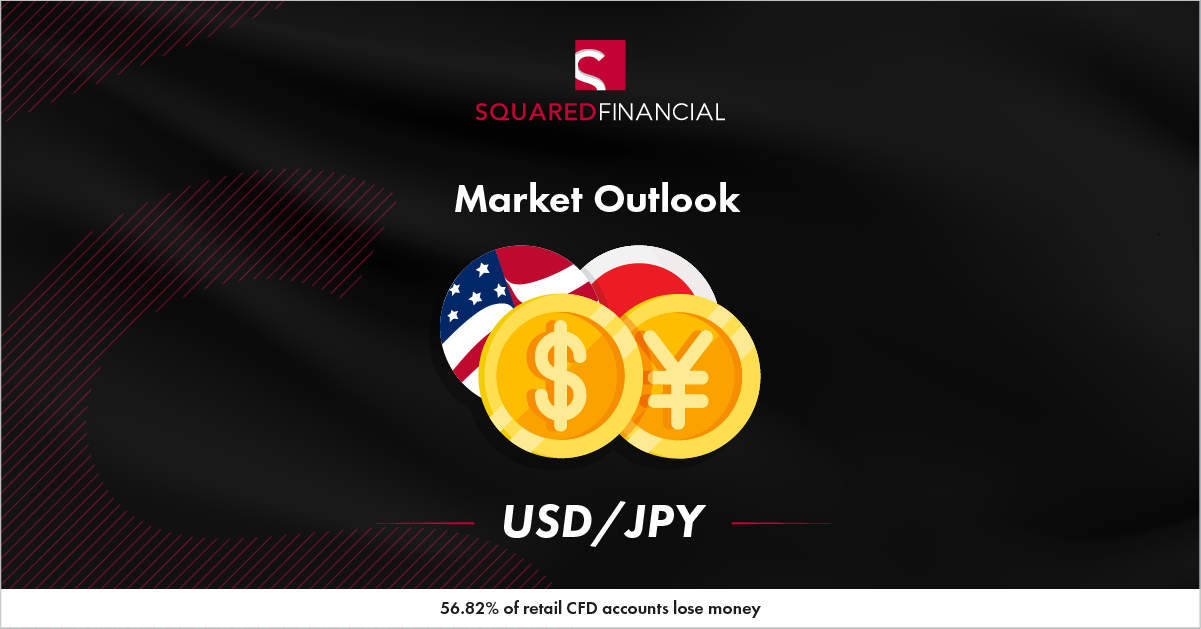 The USD demand remains on the rise – USD/JPY Market Outlook – 24/09/2020