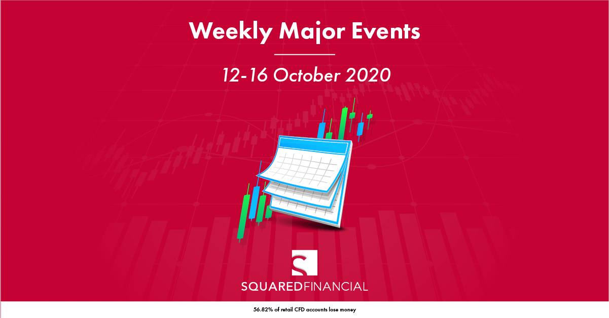 Weekly Major Economic Events: 12 – 16 October 2020