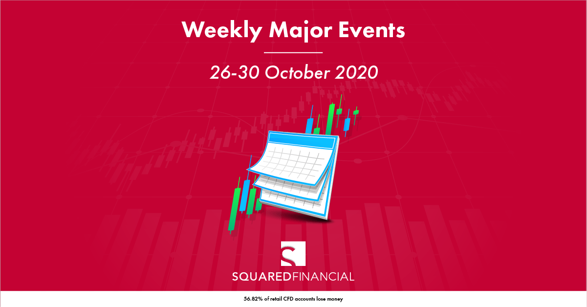 Weekly Major Economic Events: 26 – 30 October 2020