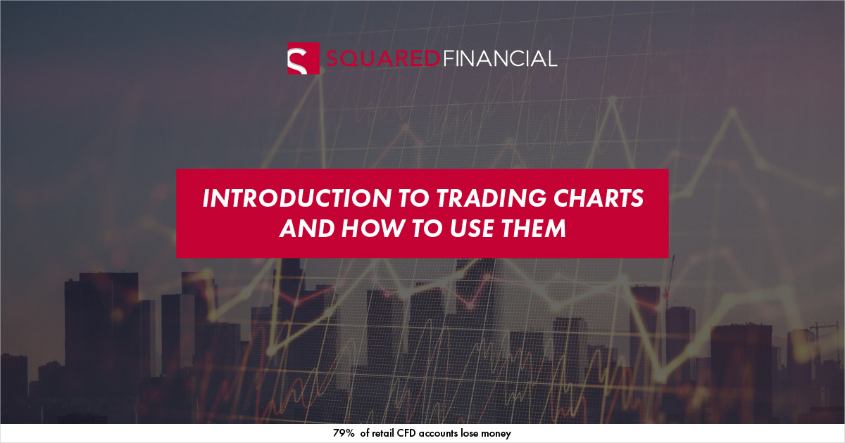 Introduction to Trading Charts and How to Use Them