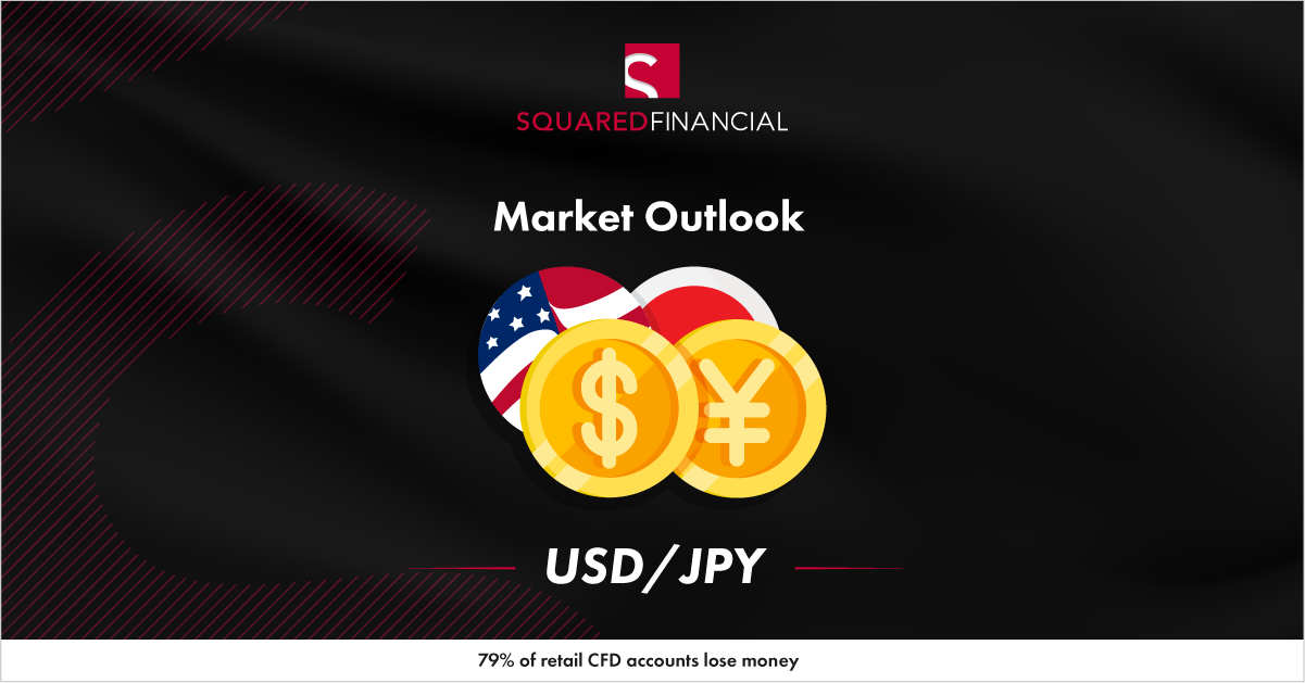 Higher US yields squeezing Dollar shorts – USD/JPY Market Outlook – 12/01/2021
