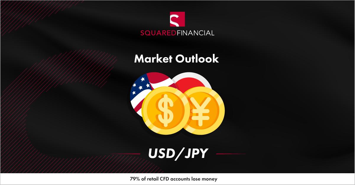 US Yields Dragging Yen Lower – USDJPY Outlook – 13/04/2021