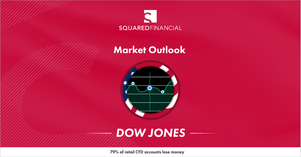 Stock market recovery or dead cat bounce? – DOW JONES Market Outlook – 14/05/2021