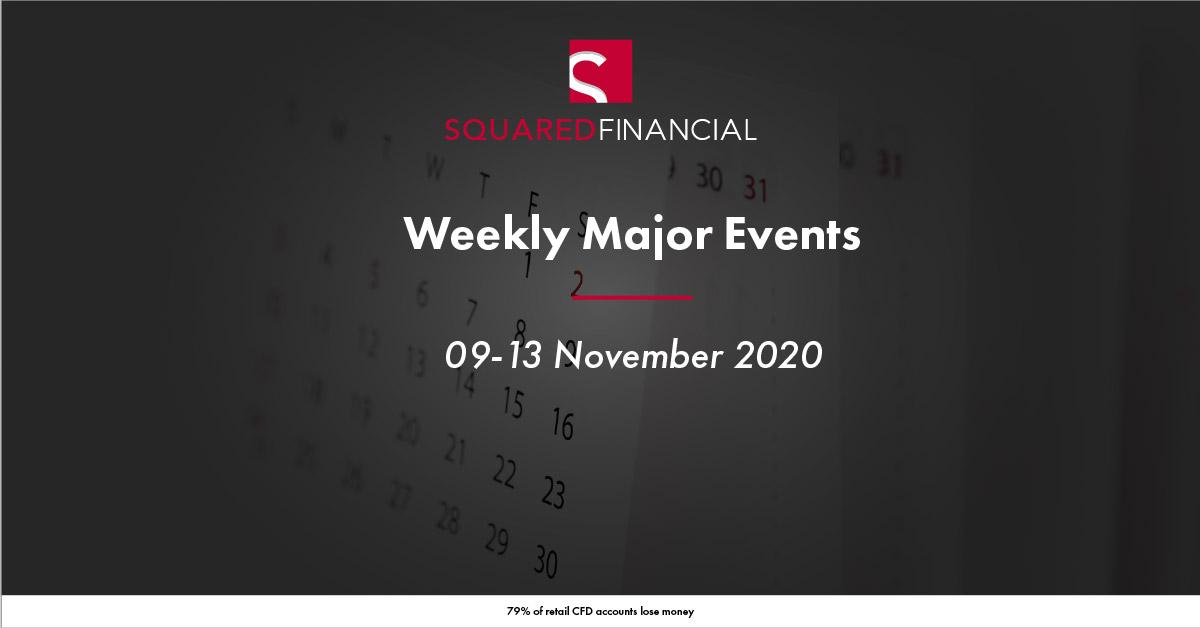 Weekly Major Economic Events: 09-13 November 2020