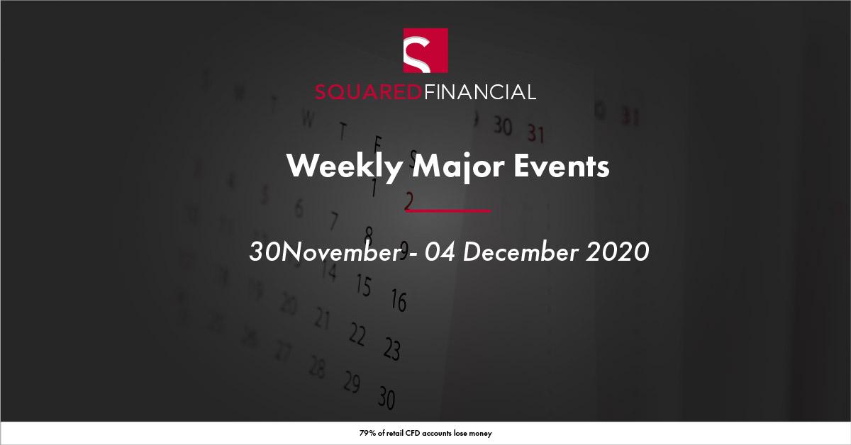 Weekly Major Economic Events: 30 November – 04 December 2020