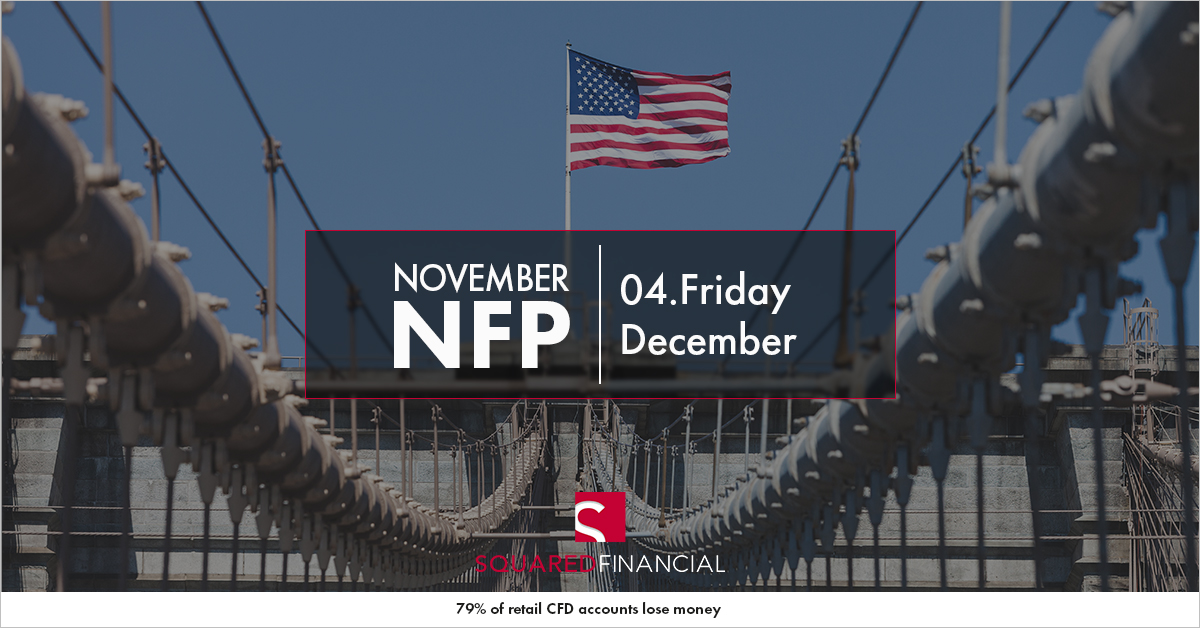 Upcoming Monthly NFP Report – 04/12/2020