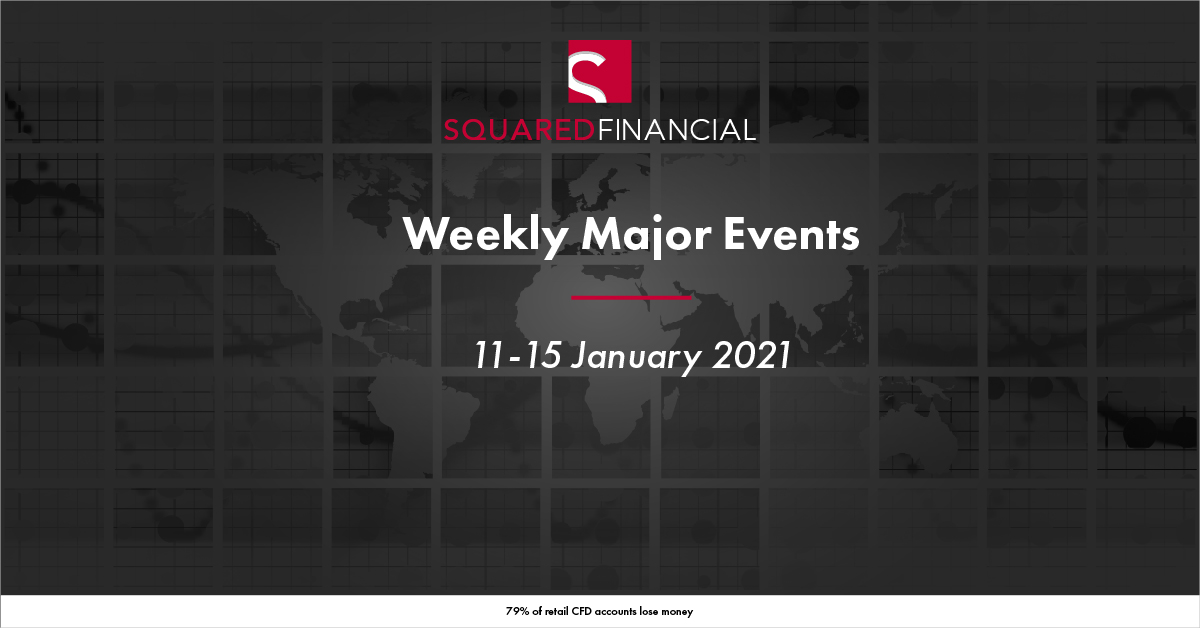 Weekly Major Economic Events: 11-15 January 2021