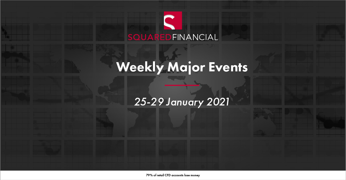 Weekly Major Economic Events: 25-29 January 2021
