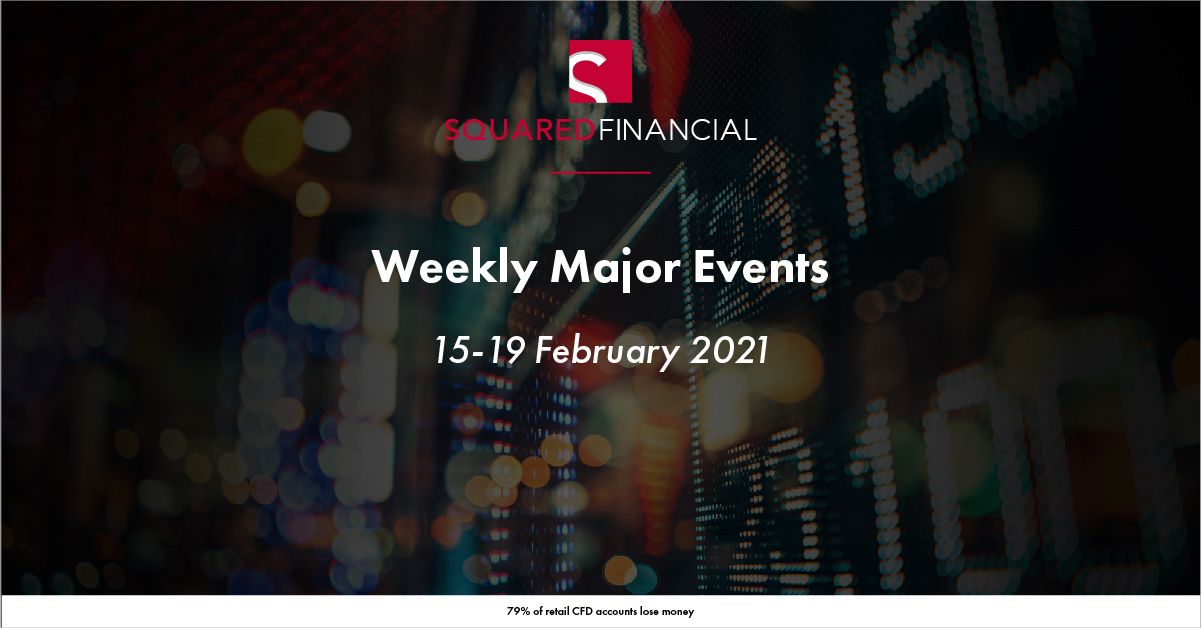 Weekly Major Economic Events: 15-19 February 2021