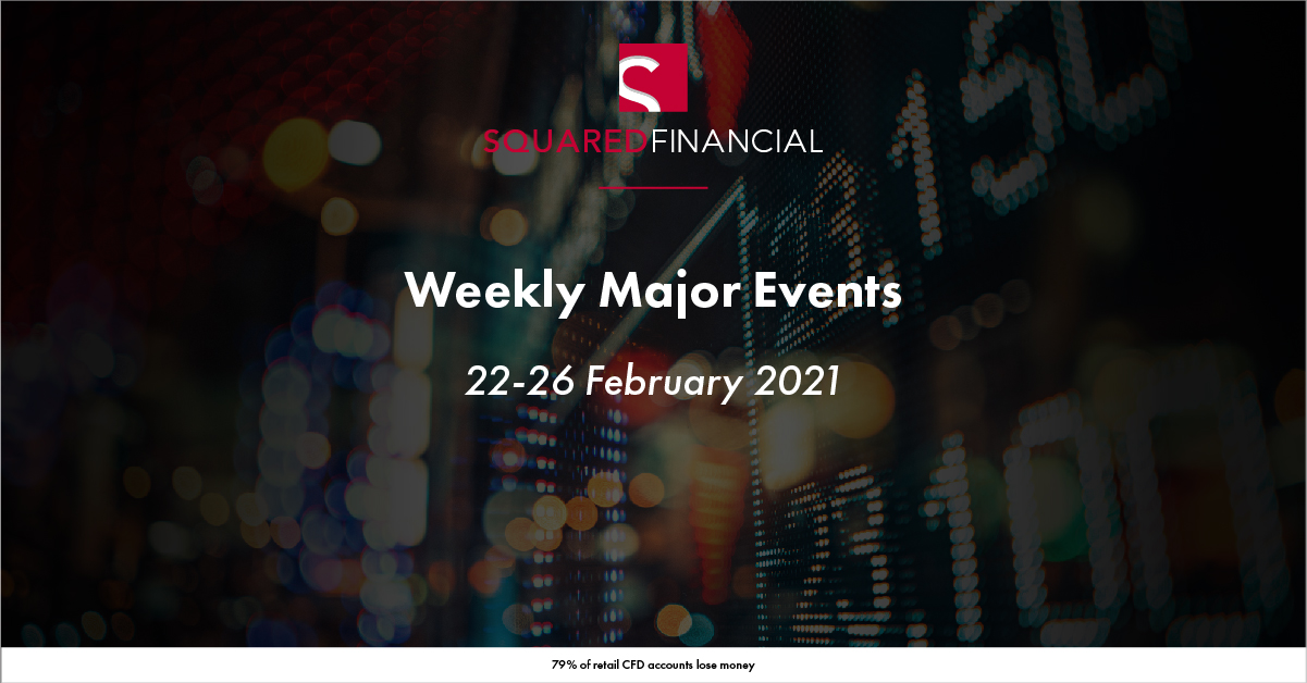 Weekly Major Economic Events: 22-26 February 2021