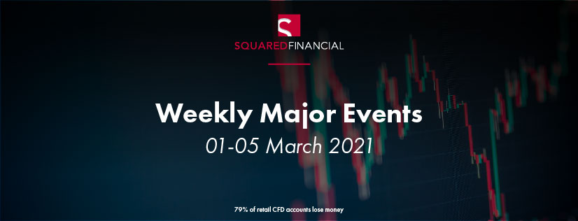 Weekly Major Economic Events: 01-05 March 2021