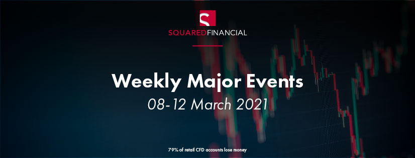 Weekly Major Economic Events: 08-12 March 2021