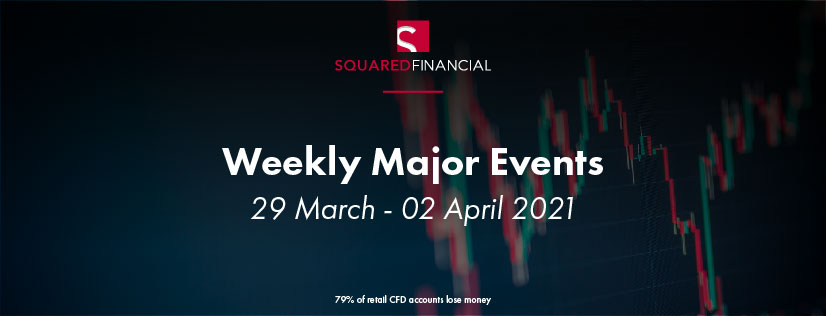 Weekly Major Economic Events: 29 March – 02 April 2021