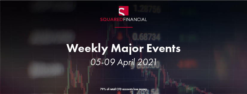 Weekly Major Economic Events: 05 – 09 April 2021