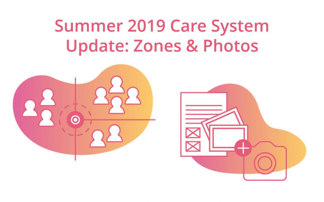 Summer update 2019 – Photos and Zones