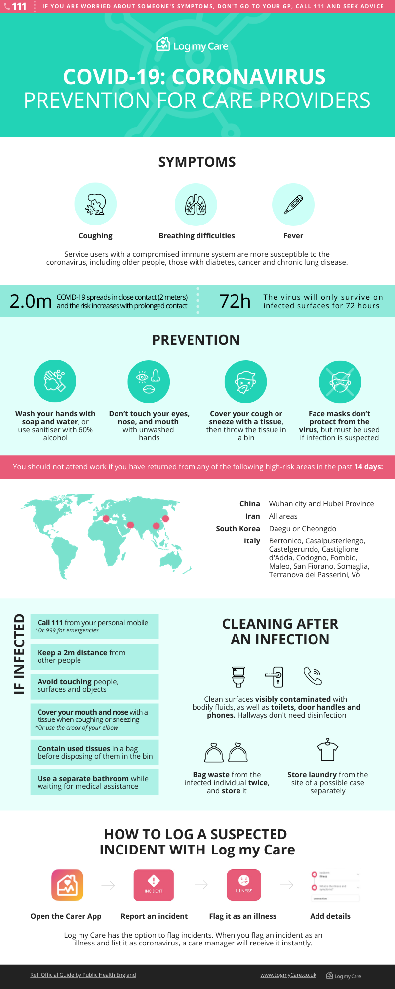 Coronavirus Infographic Log my Care