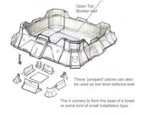Bunker Walls Concept v2