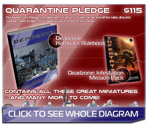 DZ-kickstarter-quarantineV12