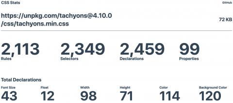 Tachyons base file stats