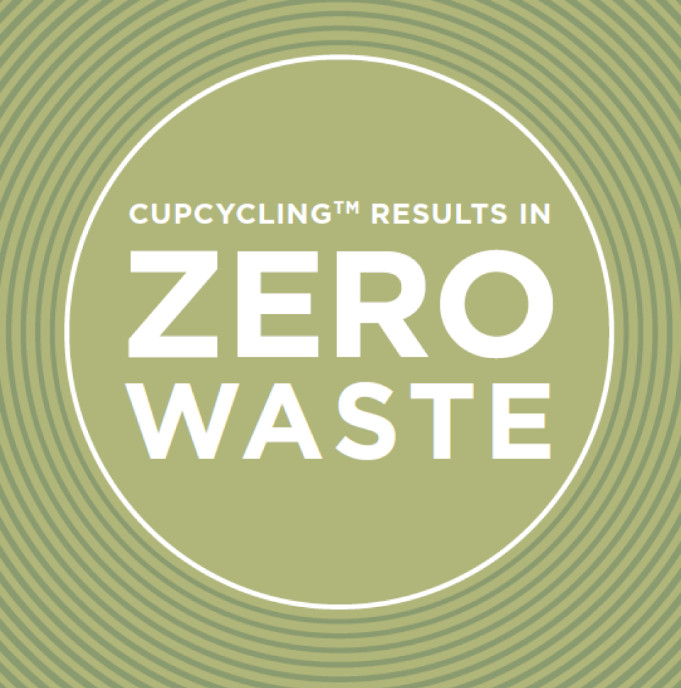 Cup Cycling Zero Waste