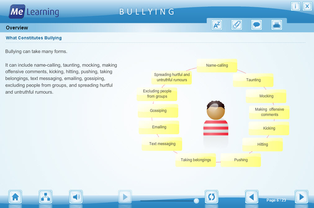 Bullying and Cyberbullying Course Slide 6 of 23