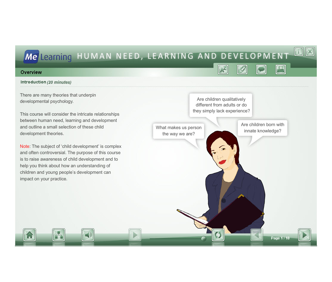 Human Need, Learning and Development Course Slide 1 of 18