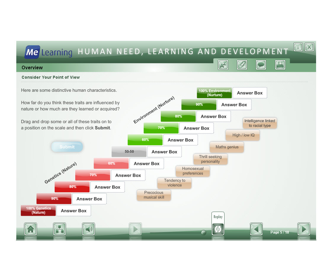 Human Need, Learning and Development Course Slide 5 of 18