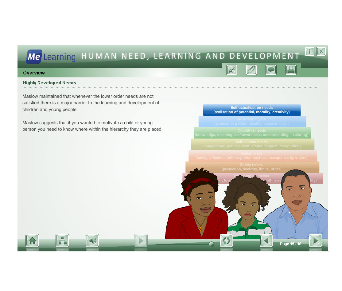 Human Need, Learning and Development Course Slide 15 of 18