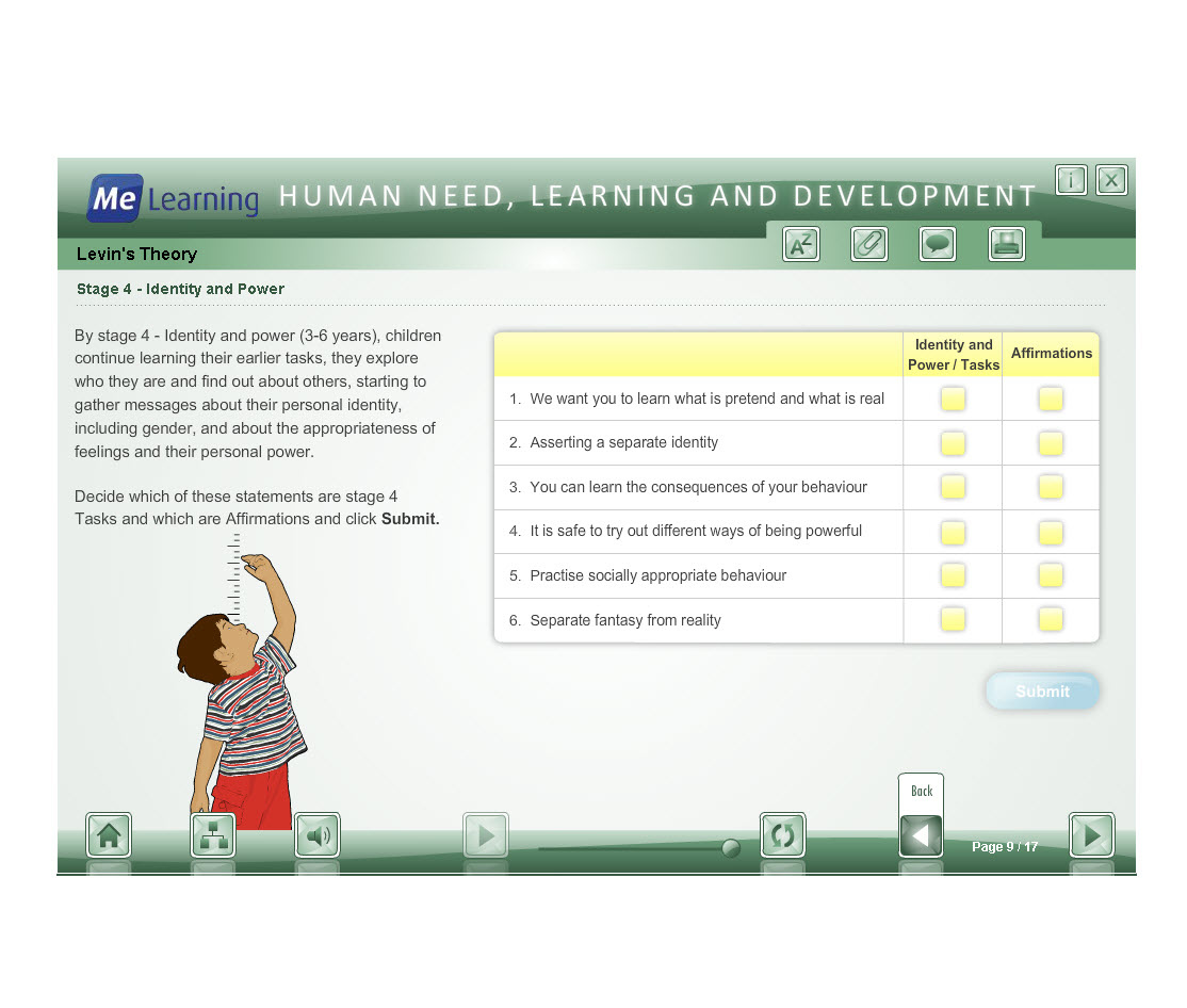 Human Need, Learning and Development Course Slide 9 of 17
