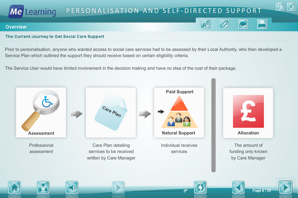 Personalisation and Self Directed Support Course Slide 6 of 20