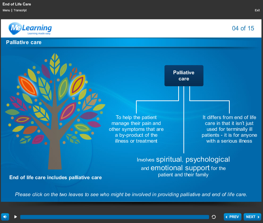 Palliative Care and End of Life Care Course Slides 4 of 15