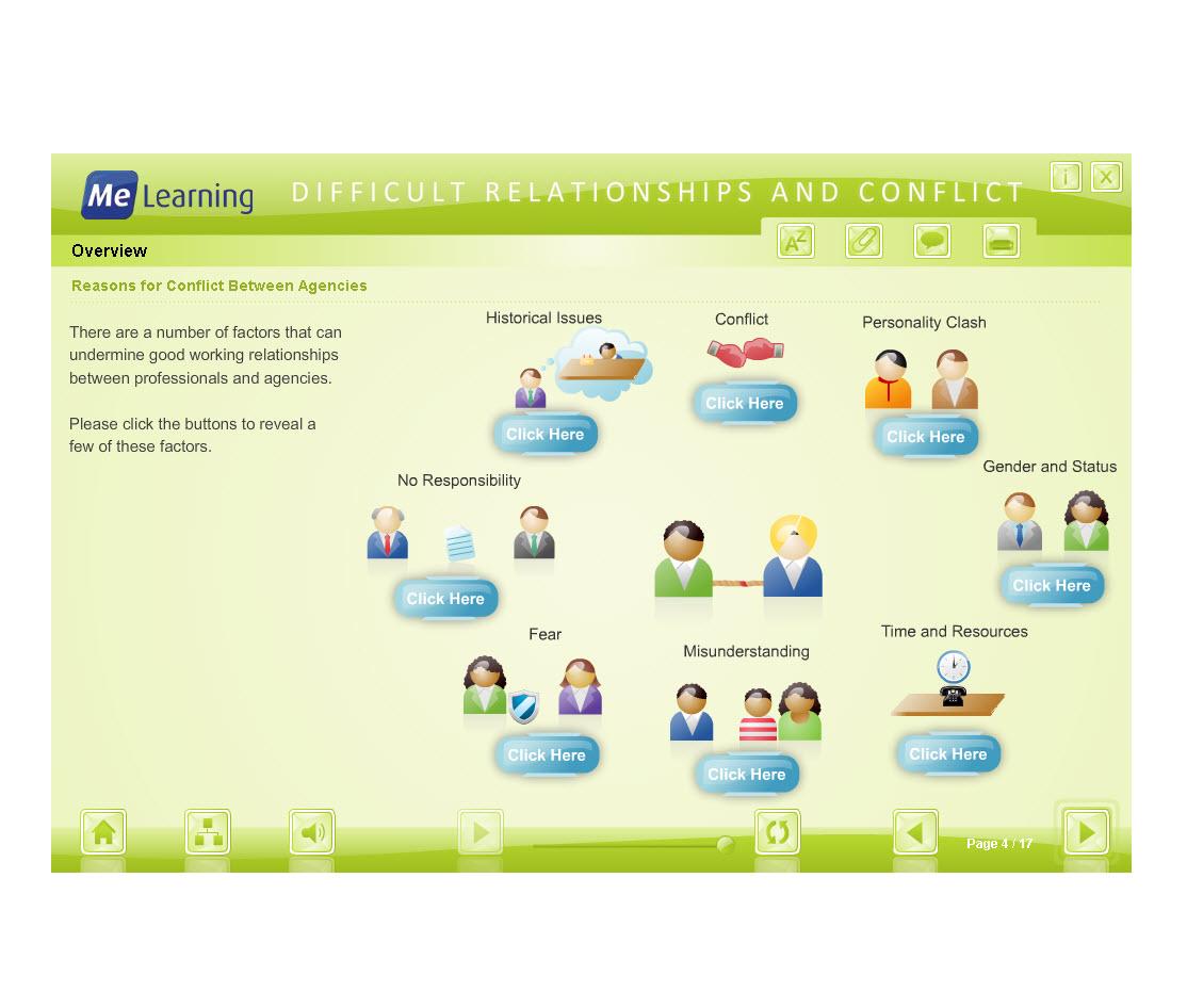 Managing Conflict - Children