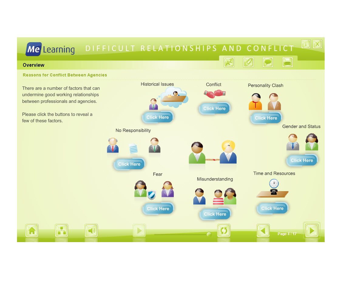 Managing Conflict - Adult Workforce Course Slide 4 of 17