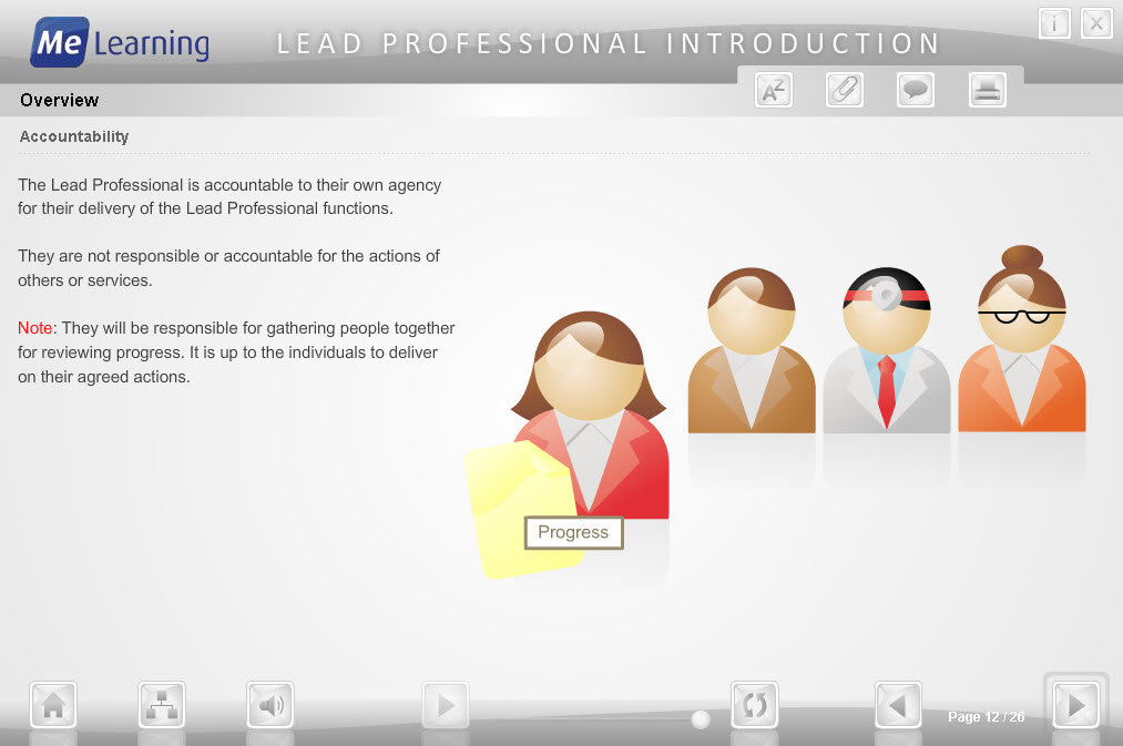 Lead Professional Course Slide 12 of 26